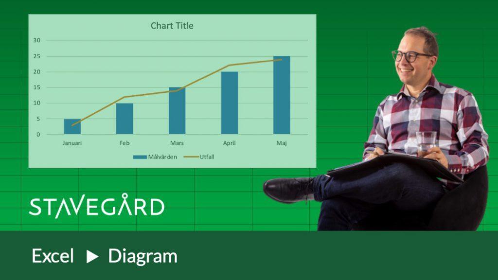 Två grafer i ett diagram