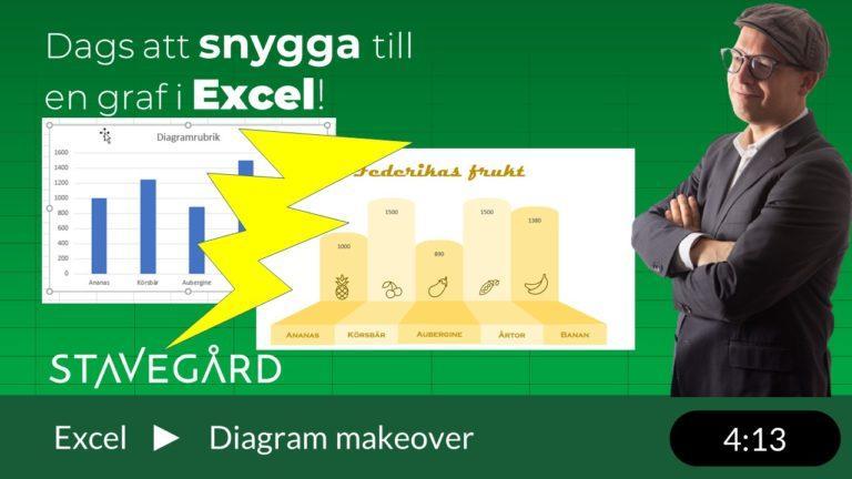 Make over eller redesign av en standardgraf i Excel