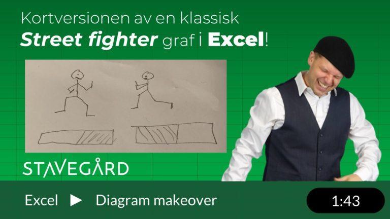 En street fighter graf i Excel