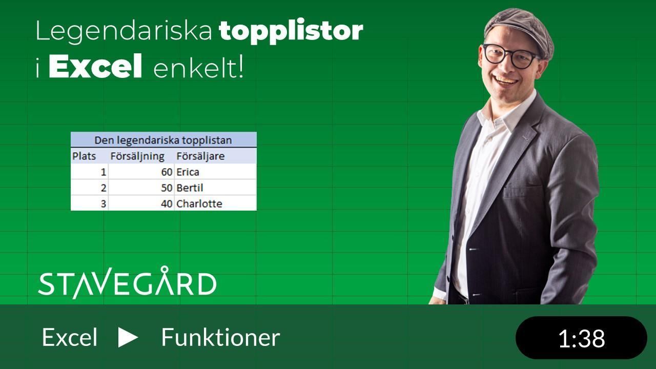 topplista i Excel