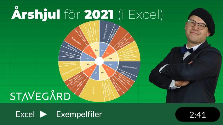 Årshjul för 2021 - en planering som cirkulär kalender
