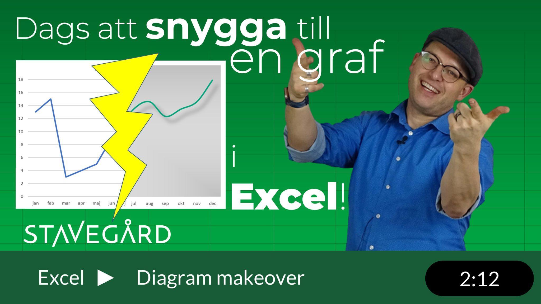 Linjediagram i Excel makeover