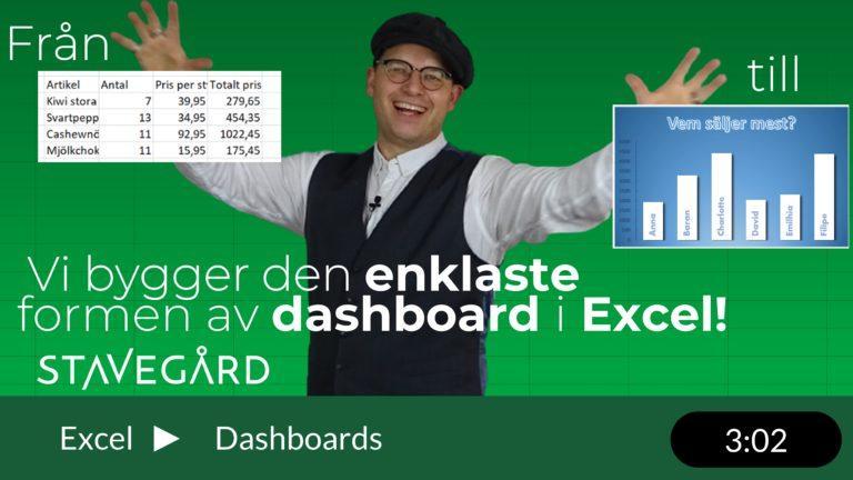 En grund för att bygga en dashboard i Excel