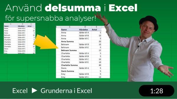 Delsumma i Excel för snabb analys av din data