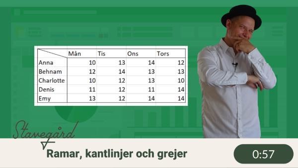 Kantlinjer och ramar i Excel