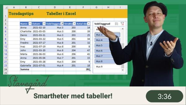 Tabeller i Excel