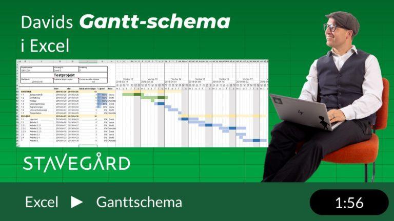 Gantt-schema i Excel!