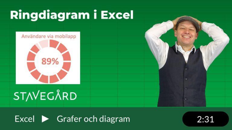 Snyggaste diagrammet för procent i Excel?