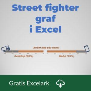 street fighter graf i Excel
