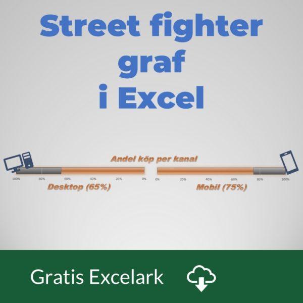 street fighter graf i Excel