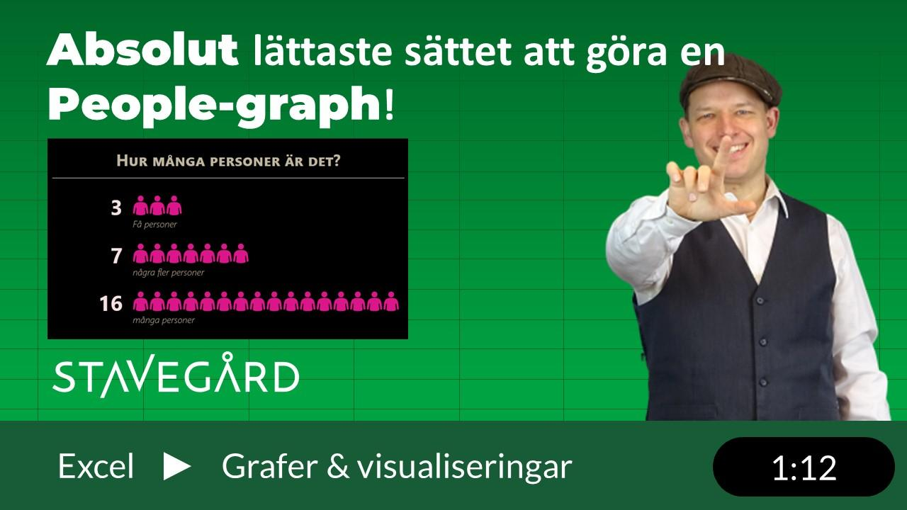 People graph för visualisering i Excel