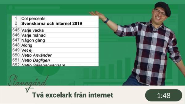 Två Excelark från internet