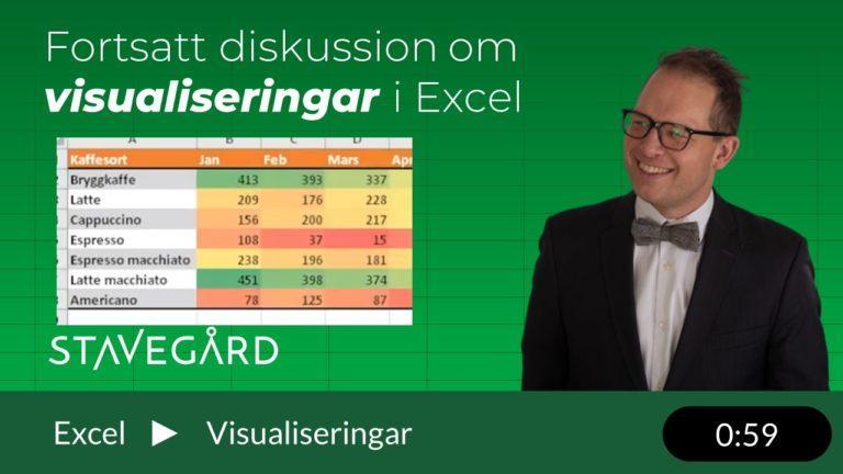 Fortsatt diskussion om visualiseringar i Excel
